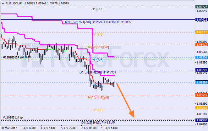 Kurs eur usd forex forex philippines today