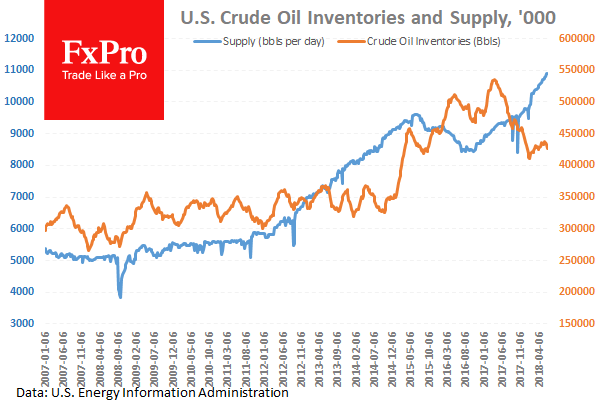 US_OilInventories_180621