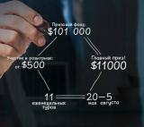 Статусные баллы на форекс настройка терминала quik для торговли валютой на московской бирже